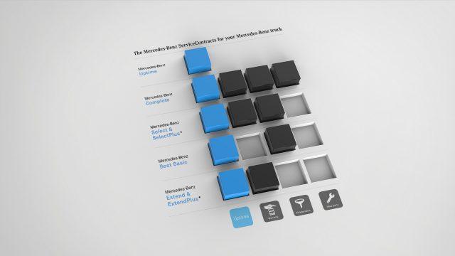 Product portfolio, preview